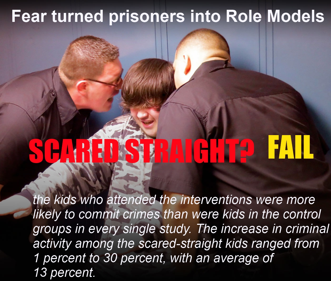 Fear Turned prisons into role models.