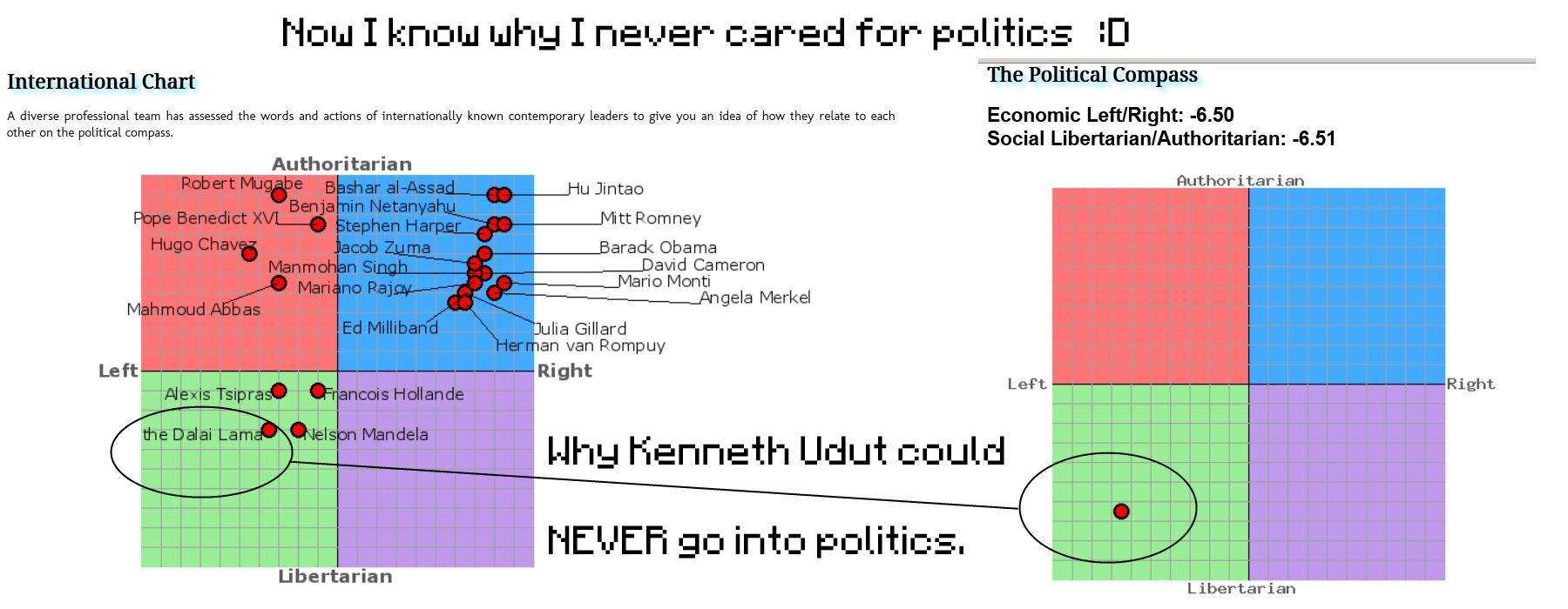 kenneth_udut_politics_dalai-lama