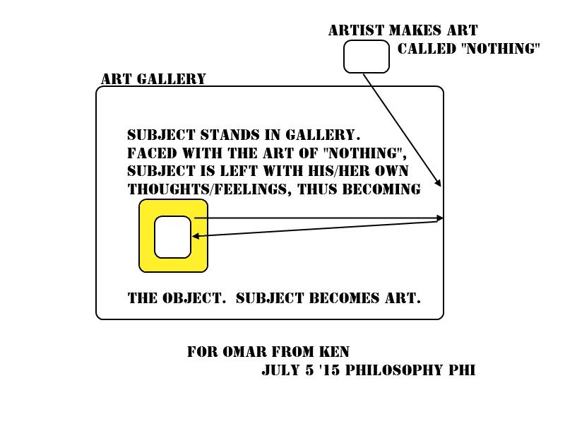 art-nothing