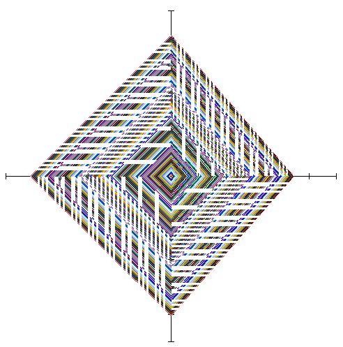 double-mersenne-primes