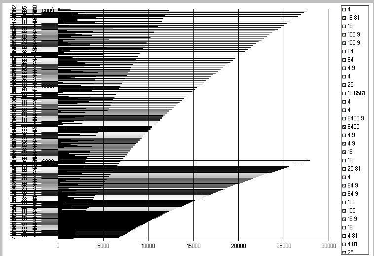 gcd-chart-2