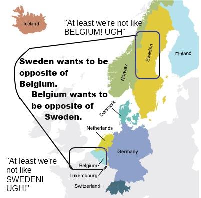 Sweden Belgium Opposites