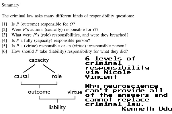 6-levels-of-responsibility