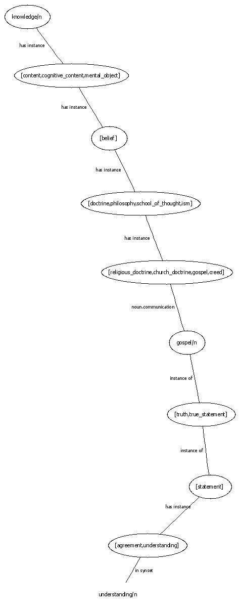 wnconnecte04104