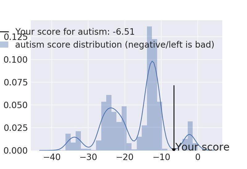 autism-risk