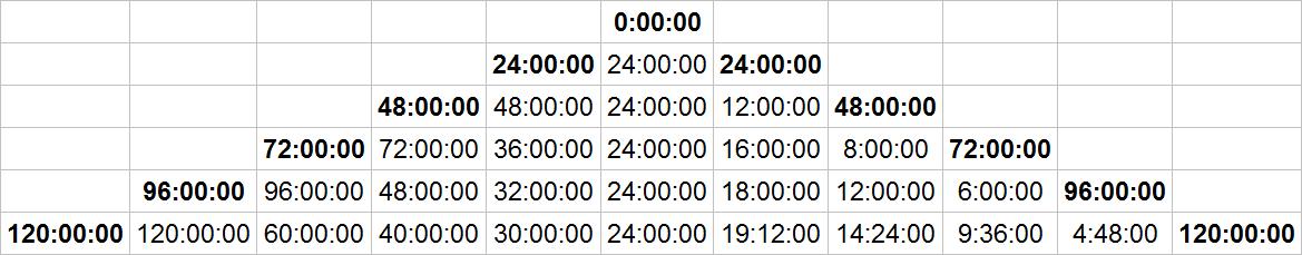 hours-mins-