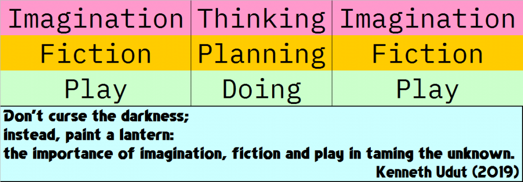 imagination-fiction-play