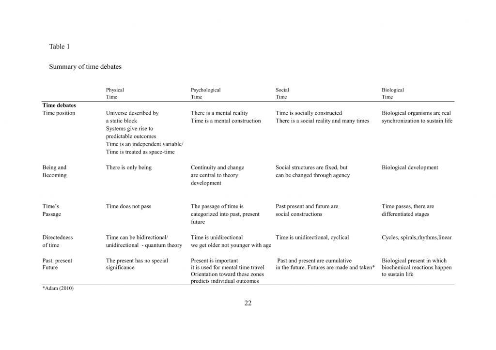 time-debate-chart