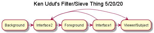 filter-sieve.plantuml