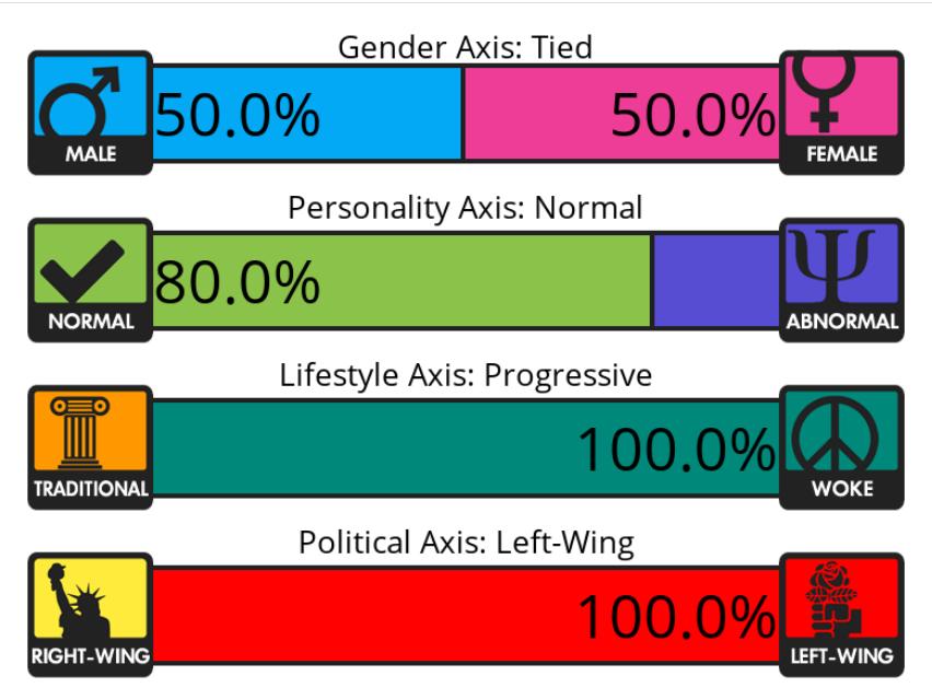 gender-tied