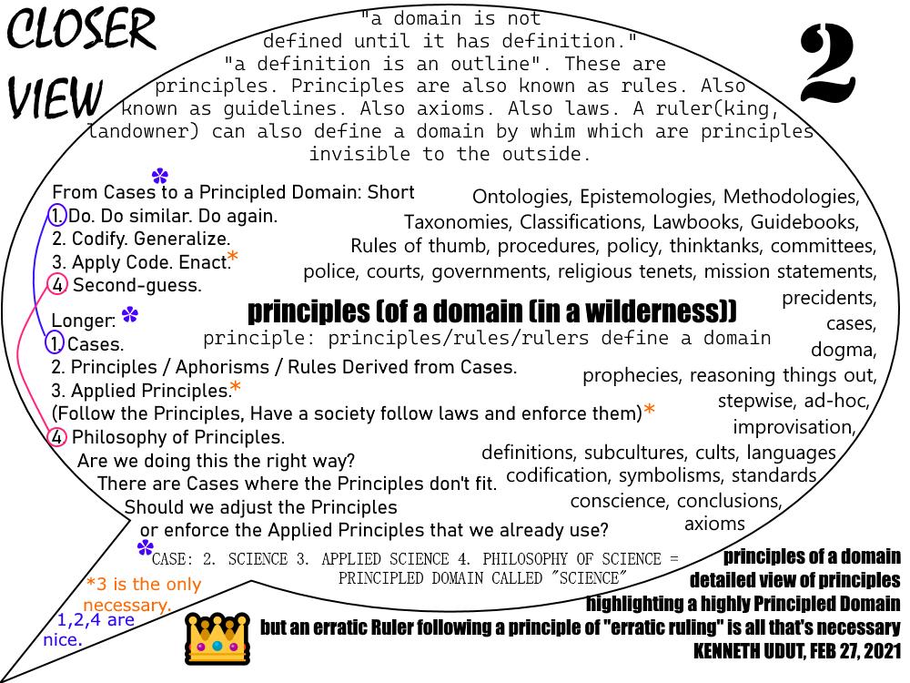 principles-of-a-domain